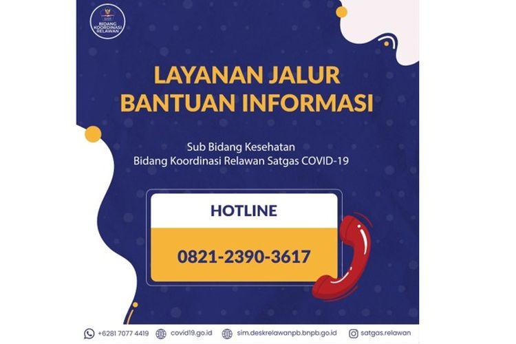 Layanan Jalur Bantuan Informasi Covid-19