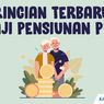 INFOGRAFIK: Rincian Terbaru Gaji Pensiunan PNS