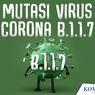 Jejak Mutasi Virus Corona B.1.1.7. di Tiga Daerah di Indonesia