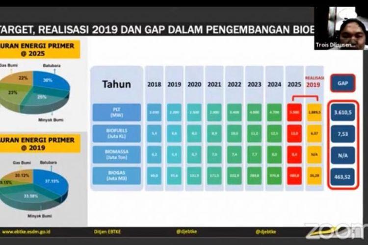Trois Dilisusendi dan paparannya dalam webinar bertajuk Status dan Tantangan Pengembangan Biogas di Indonesia Untuk Tenaga Listrik dan Non Tenaga Listrik, Kamis (02/07/2020).