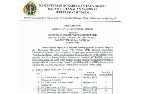 Info Lengkap Cpns Kementerian Atr Bpn 2021 Formasi Untuk 2 664 Orang