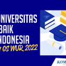 INFOGRAFIK: 10 Universitas Terbaik Indonesia Versi QS WUR 2022