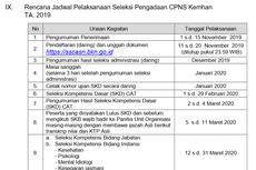 Kemhan Tutup Pendaftaran CPNS 2019 Lebih Awal, Mengapa?