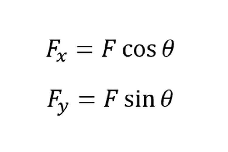 Komponen-komponen sumbu x dan y dari suatu vektor gaya.