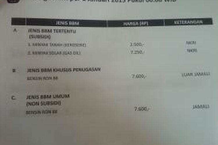 Harga BBM baru