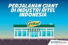 INFOGRAFIK: Perjalanan Giant dalam Industri Ritel di Indonesia