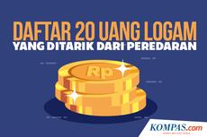 INFOGRAFIK: Daftar 20 Uang Logam yang Ditarik dari Peredaran