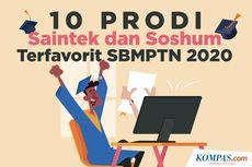 Yuk Intip 10 Prodi Saintek Paling Ketat di SBMPTN 2020