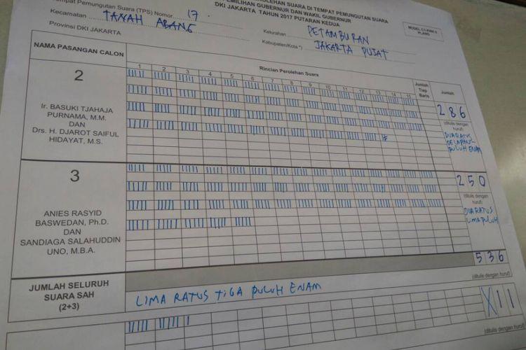 Ahok-Djarot menang di TPS 17 Petamburan Jakarta Pusat markas Rizieq Syihab, Rabu (19/4/2017).