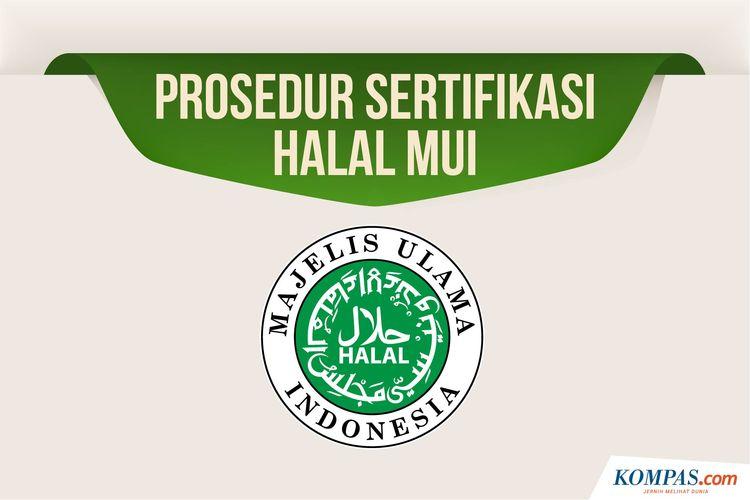 Prosedur Sertifikasi Halal MUI