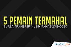 INFOGRAFIK: 5 Pemain Termahal Bursa Transfer Musim Panas 2019-2020