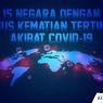 INFOGRAFIK: 15 Negara dengan Kasus Kematian Tertinggi akibat Covid-19