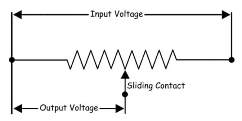 Rangkaian listrik dalam potensiometer