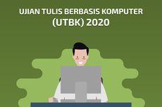 Pendaftaran SBMPTN 2020 Dibuka 2-20 Juni, Biaya UTBK Rp 150.000