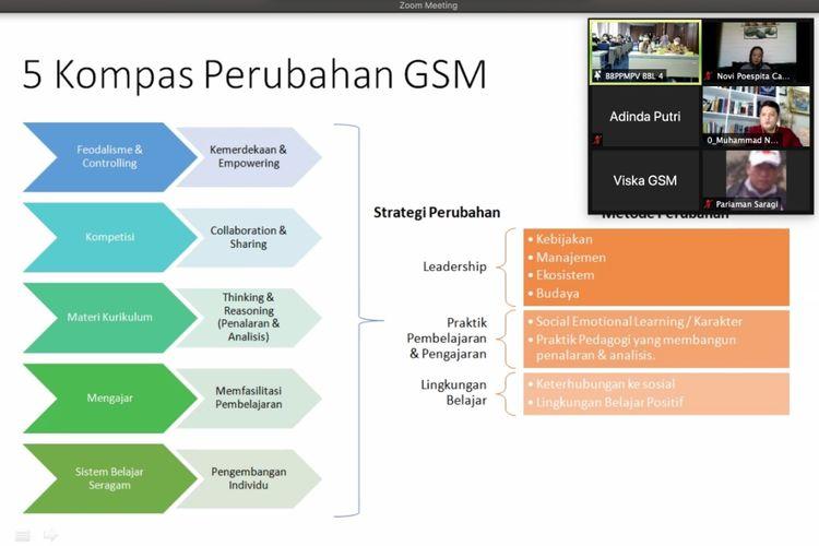 Muhammad Nur Rizal, Founder GSM, dalam Diklat Sekolah Menyenangkan bagi guru SMK di Sumatera dan Kalimantan yang digelar secara daring (16/6/2021).