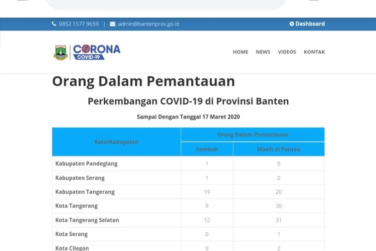Tampilan Website Infocorona.bantenprov.go.id yang diluncurkan Rabu (18/3/2020).