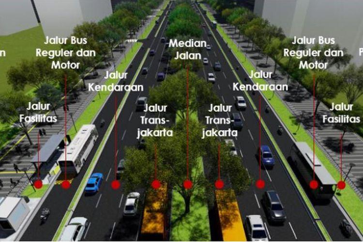Konsep penataan trotoar Jalan Sudirman dan Jalan MH Thamrin yang diumumkan Gubernur DKI Jakarta Anies Baswedan, Selasa (6/3/2018).