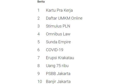10 Peristiwa Nasional yang Trending di Pencarian Google Indonesia pada 2020, Apa Saja?