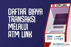 INFOGRAFIK: Daftar Biaya Transaksi melalui ATM Link