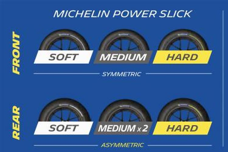 Ban baru Michelin untuk MotoGp Thailand
