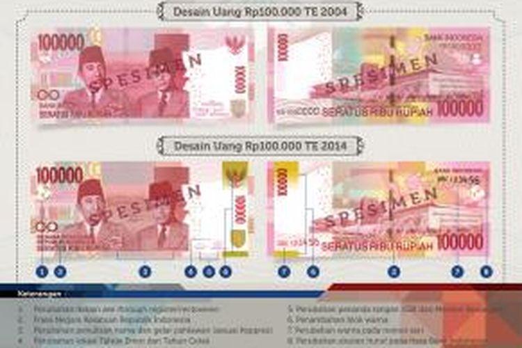 Spesimen Uang NKRI terbitan 17 Agustus 2014