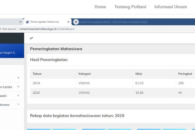 Peringkat vokasi Politani Samarinda meningkat ke posisi 44 di 2020, dari posisi 156 di 2019.