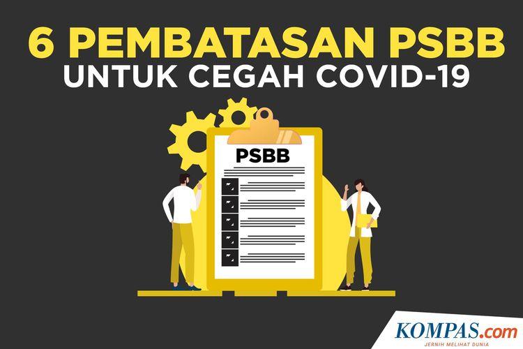 6 Pembatasan PSBB untuk Cegah Covid-19