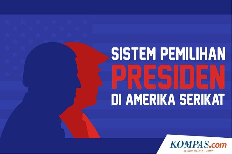 Sistem Pemilihan Presiden di Amerika Serikat