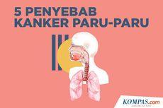 INFOGRAFIK: 5 Penyebab Kanker Paru-paru