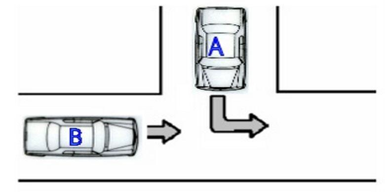 Gambar 2. Utamakan kendaraan yang datang dari arah cabang persimpangan yang lurus (Mobil B) pada persimpangan 3 (tiga) tegak lurus.