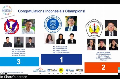 ITB Wakili Indonesia di Ajang Internasional Saint Gobain MCSC