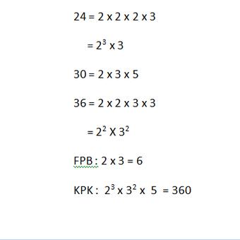 Tentukan Fpb Dan Kpk Dari 24 30 Dan 35 Jawaban Soal Tvri 12 Juni Sd Kelas 4 6