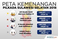 Infografik: Peta Kemenangan Pilkada Sulawesi Selatan 2018