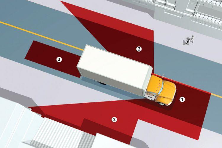 Ilustrasi area blindspot truk atau kendaraan besar