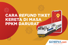 INFOGRAFIK: Cara Refund Tiket Kereta di Masa PPKM Darurat