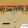Info PPPK dan CPNS 2021 Surabaya: Tahapan, Formasi, dan Jadwal Ujian
