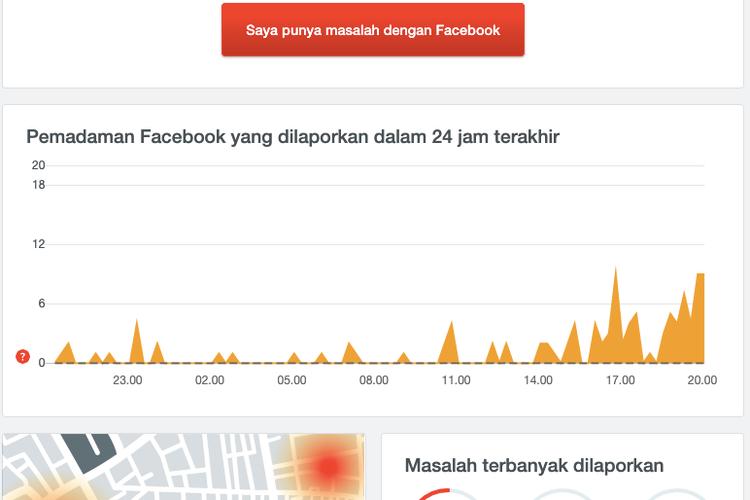 La página de DownDetector mostrará los informes de interrupción de Facebook en el WIB a las 8:00 pm el viernes (30/4/2021).