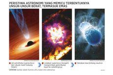 Kilau dari Supernova dan Bintang Mati