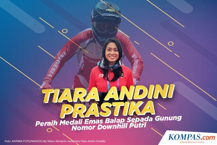 Tiara Andini Prastika