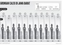 Jawa Barat Jadi Penentu