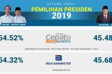 Jawab Tuduhan Prabowo, Indo Barometer Sebut Survei Tak Bisa Dibuat Sesuka Hati