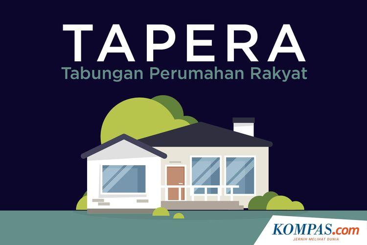 Tapera (KOMPAS.com/Akbar Bhayu Tamtomo)