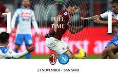 AC Milan Vs Napoli Seri, I Rossoneri Ulang Catatan Minor 2013-2014