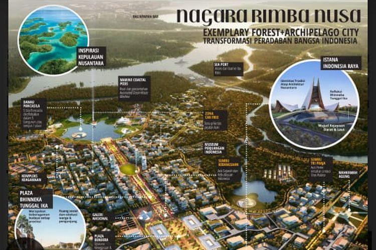Pemenang pertama sayembara gagasan desain kawasan ibu kota negara berjudul Nagara Rimba Nusa.