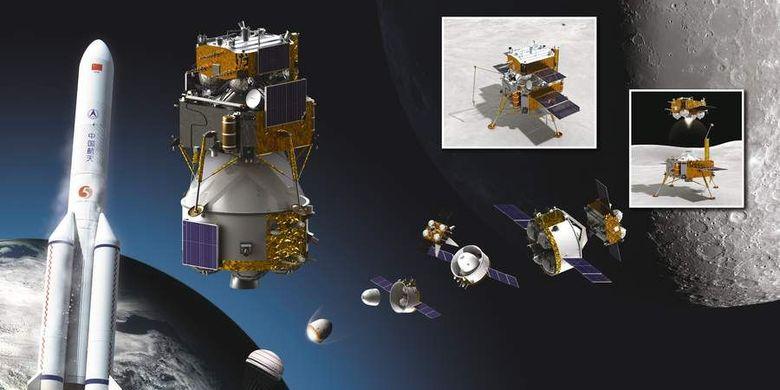 Ilustrasi ini menunjukkan komponen misi pengembalian sampel bulan Change 5 yang ambisius dari China.