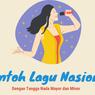 Contoh Lagu Nasional dengan Tangga Nada Mayor dan Minor