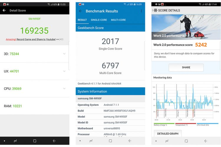 Hasil uji benchmark Galaxy Note 8 dengan chip Exynos 8895. Dari kiri ke kanan: AnTuTu 6.2.7, Geekbench 4.1.1, PC Mark Work 2.0