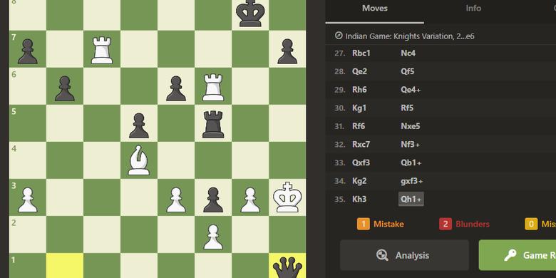 Tangkapan layar chess.com untuk melihat ulangan pertandingan catur akun Dewa_Kipas Vs GothamChess