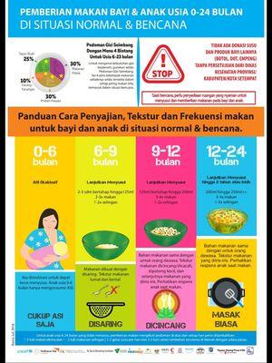 Panduan pemberian makanan bayi usia 0-24 bulan di kondisi normal maupun bencana.