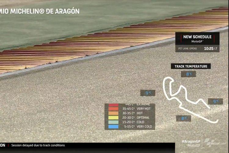 FP1 dan FP3 pada MotoGP Aragon diundur karena kondisi trek tidak memungkinkan